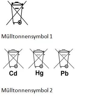 M-lltonnensymbol